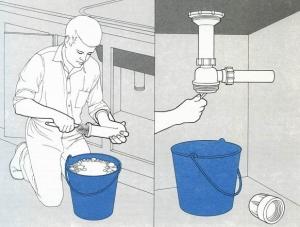 Как избавиться от запаха канализации в квартире