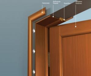 Как выбрать лучшие межкомнатные двери