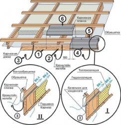 Торцевая планка для металлочерепицы