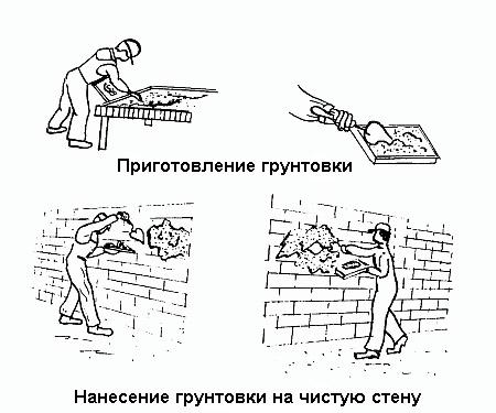 Что надо сделать, чтобы оклеить обоями гипсокартонные стены в фото