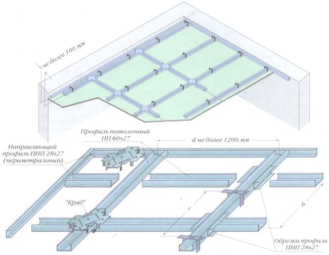 Как сделать подвесной потолок из гипсокартона в гостиной в фото