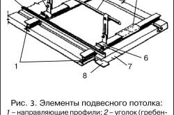 Как сделать потолок визуально выше — способы в фото