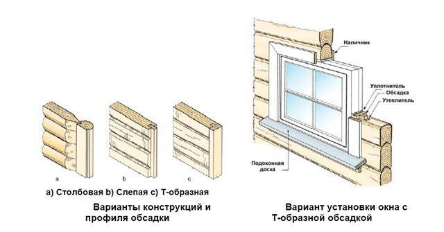 Как выполнить установку окон в деревянном доме в фото