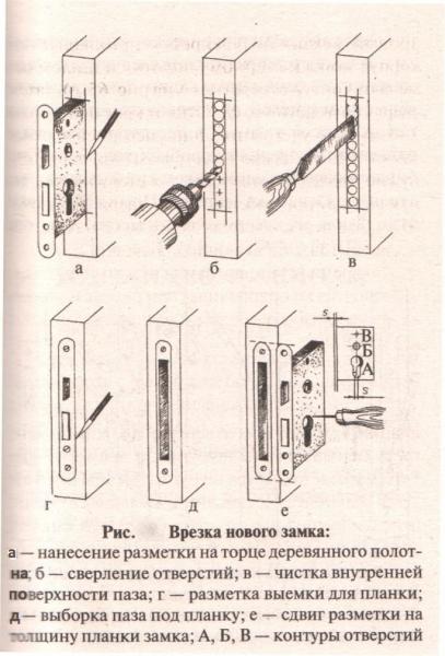 Как врезать замок в межкомнатную дверь своими руками: инструкция (видео, фото) в фото