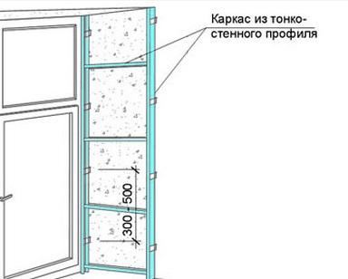 Как заделать откосы входной двери своими руками? в фото