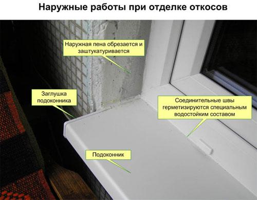 Монтаж откосов своими руками: установка пластиковых панелей (видео) в фото