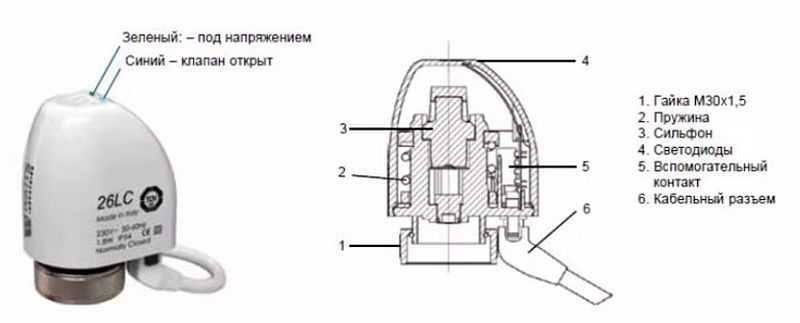 Назначение и функции сервопривода для теплого пола в фото