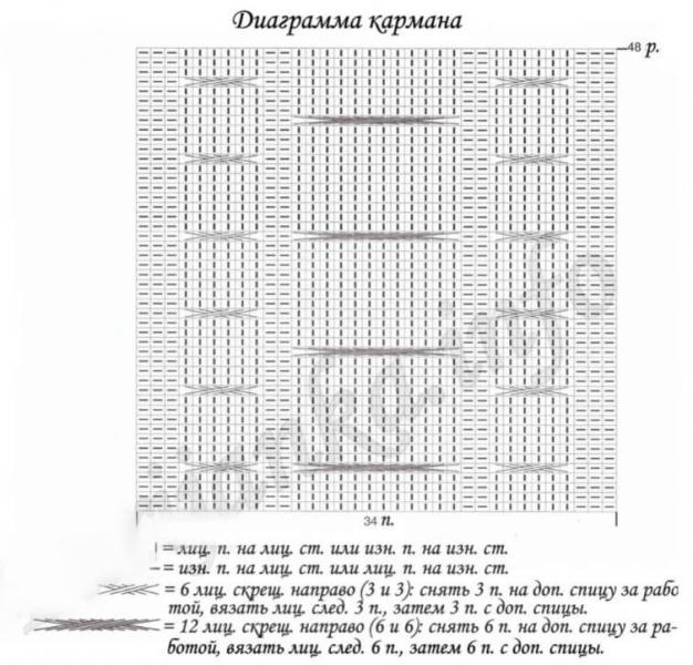 Платочная вязка спицами для начинающих со схемами и видео в фото