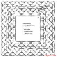 Реглан крючком сверху: схема реглана для детей, учимся вязать красивую кофту от горловины в фото
