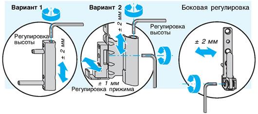 Регулировка пластиковых дверей своими руками (инструкция) в фото