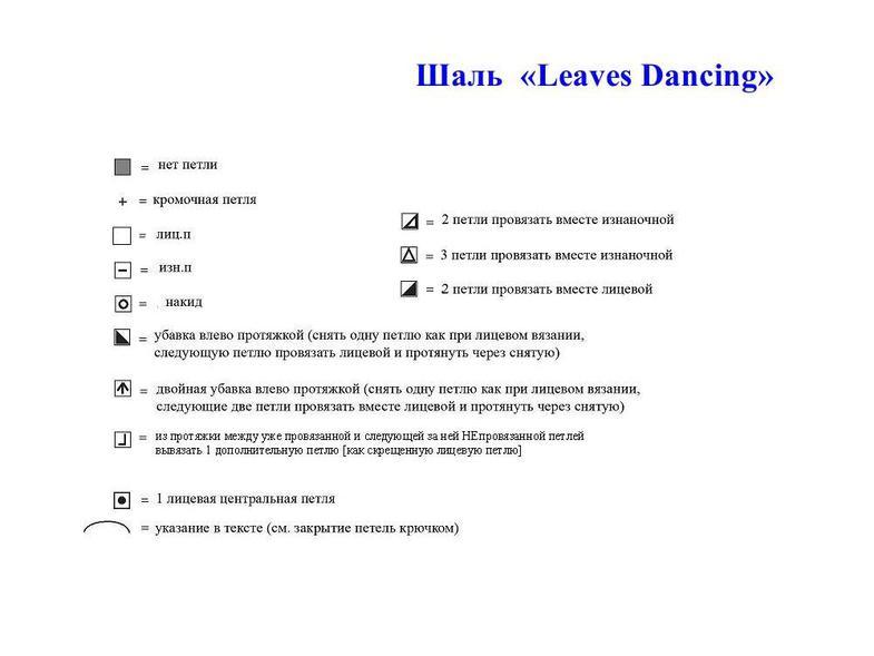 Шаль «Танцующие листья»: схема и описание мастер-класса в фото