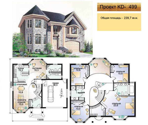 Эскизные проекты и чертежи домов