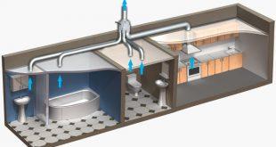 Система вентиляции жилого помещения