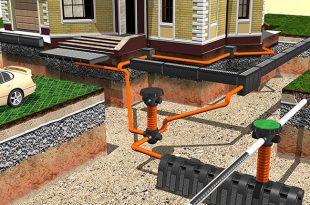 Выполнение дренажной системы дома