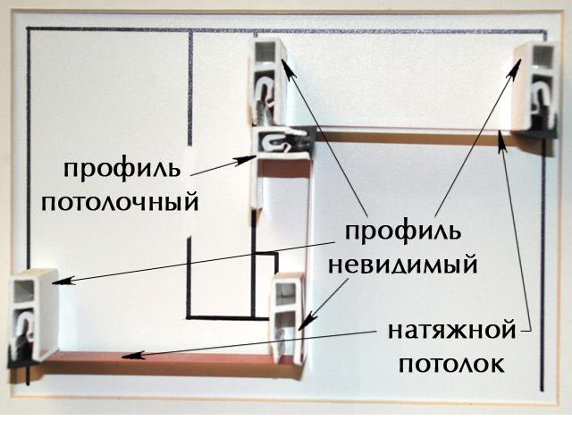 Устройство натяжных потолков