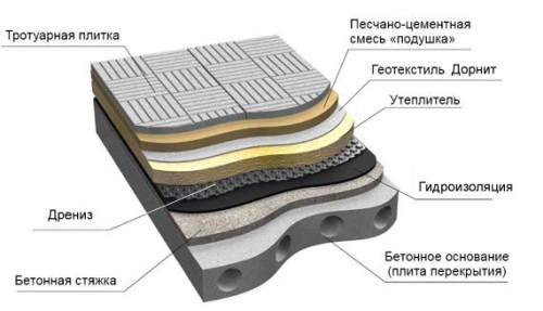 pirog-plitka-500x287
