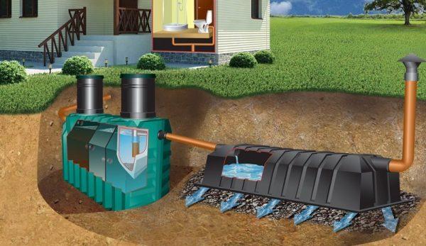avtonomnaya-kanalizatsiya