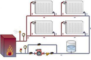 Система отопления в Белгороде