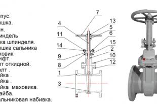 Трубопроводные задачи. Задвижки стальные клиновые 30с41нж