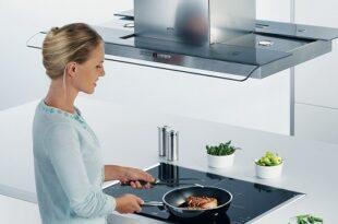 Необходимая техника для кухни
