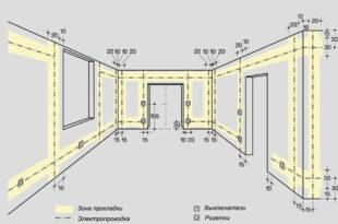 Планирование электрики в частном доме