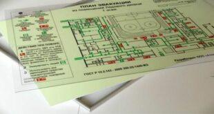 фотолюминесцентная пленка для планов эвакуации